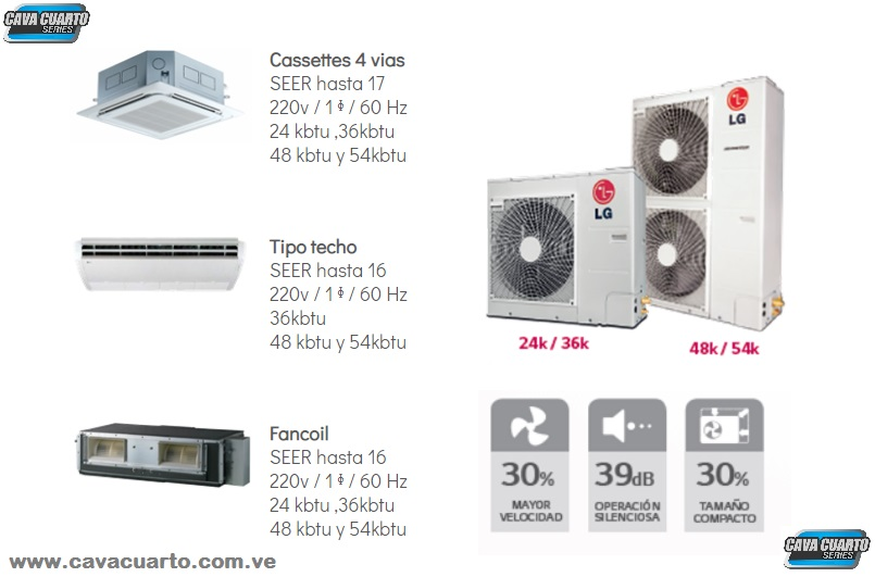 UNIDADES SINGLE INVERTER LG