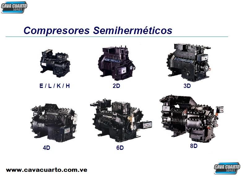COMPRESORES SEMIHERMETICOS 2HP HASTA 60HP 2-3-4-6-8 D/ DISCUS COPELAND